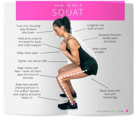 How to Do a Squat - Form is everything. Here's how to nail this basic move with precision.: