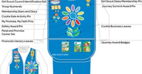Girl Scout Daisy Petal Placement