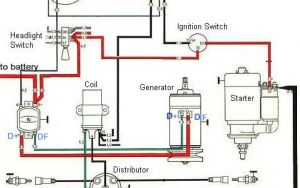 Ignition and charging system diagram | BAJA BUGS | Pinterest | Cars, Engine and Car stuff
