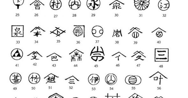 Various Chinese Scripts