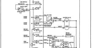 Washing Machine Wiring Diagram  http:www