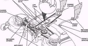 craftsman 50 inch mower deck belt  Google Search
