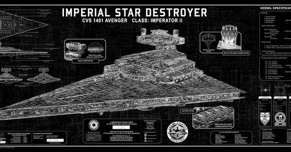 Ship Destroyer Star Wars