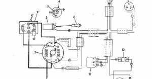 HarleyDavidson Golf Cart Wiring Diagram I like this! | Golf carts | Pinterest | Golf carts