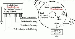 91 f350 73 alternator wiring diagram |  regulator