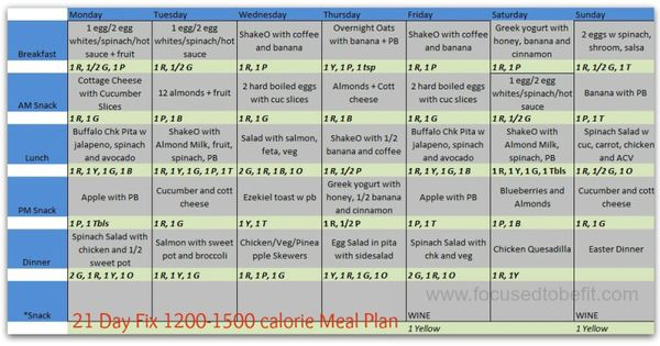 Menu 600 Calories Day
