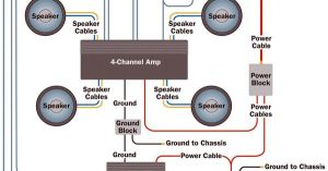 Amplifier wiring diagram | Look at, Cars and Http:www