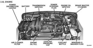 Jeep Wrangler 2005 TJ 24L Engine Diagram | Jeep | Pinterest | Jeep wranglers, Ls engine and Jeeps
