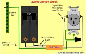 wiring diagram 20 amp 240 volt circuit | shop wiring