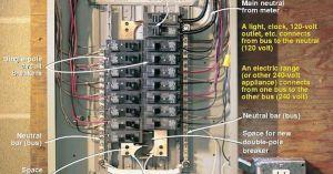 Wiring a Breaker Box  Breaker Boxes 101 | Bob vila, Boxes