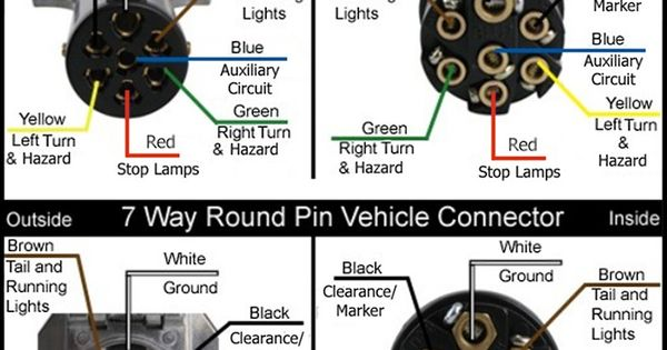 Wiring Diagram For Semi Plug - Google Search