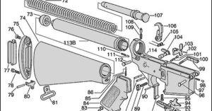 AR15 Exploded Parts Diagram | AR15 Parts List | steve's stuff | Pinterest | Guns, Ar15 and Weapons