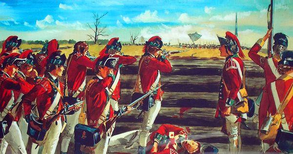 British Surrender Saratoga