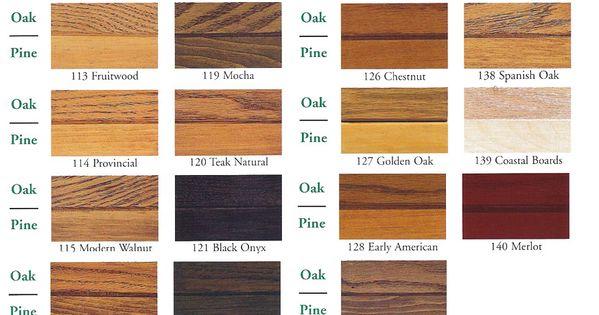 Polyshades Color Chart Pine
