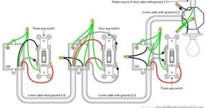 4 way switch with power feed via the light | How to wire a light switch | lights | Pinterest