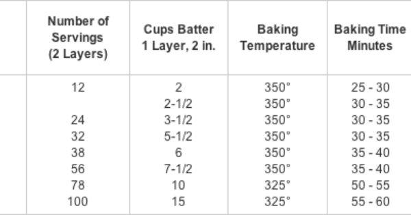 Baking Icing Supplies