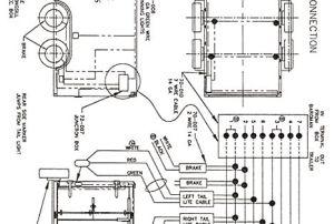 rv travel trailer Junction Box Wiring Diagram   Trailer