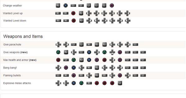 GTA 5 Cheats Guide Vehicles Items Players And World Wallpaper Pin Pinterest