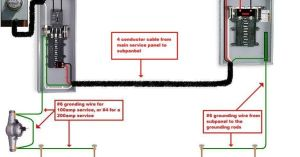 SUB Panel BJPG; 936 x 750 (@99%)   shop wiring   Pinterest   Online shipping, Detached garage