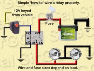 WireFuse Size & Relay explanations  JeepForum | Jeep