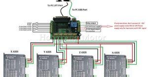 wiring diagram2jpg | CNC stuff | Pinterest | CNC, Cnc