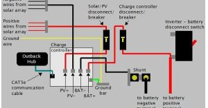 RV Diagram solar | Wiring the solar into the EPanel and