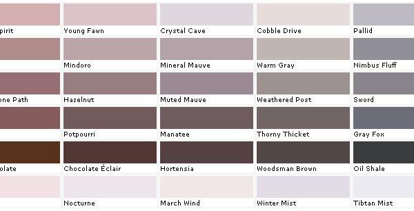 Chinchilla Chart Colors