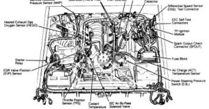 ford f150 engine diagram 1989 | http:www2carpros