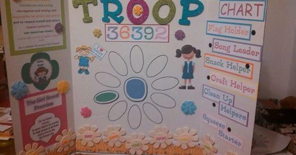 Brownie Kaper Chart Examples