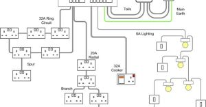 House Wiring Diagram Of A Typical Circuit  Buscar con