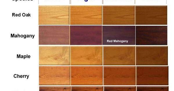 Zar Wood Stain Color Guide
