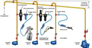 Shop Air Compressor Piping Diagram  Bing Images   Garage Workshop   Pinterest   Shops and Air