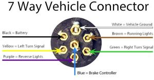 Trailer Wiring Diagram Guide  HitchAnything | RV