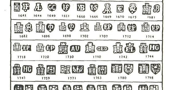 Chinese Identification Guide Pottery Marks