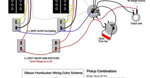 Custom HH Wiring Diagram With SPST Coil Splitting and SPST Switching | Guitar Tech | Pinterest