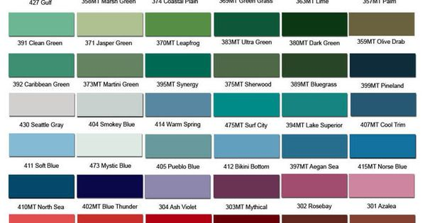Pettit Marine Paint Color Chart
