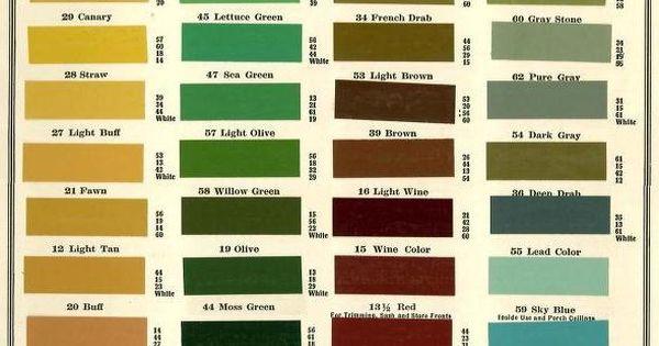 Montgomery Ward House Paint Colors 1915 Historic Paint Colors Amp Palletes Pinterest House