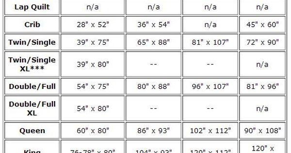 King Size Quilts Measurements