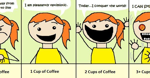 Caffeine Withdrawal Cartoon