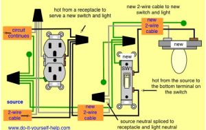 wiring diagram receptacle to switch to light fixture | For
