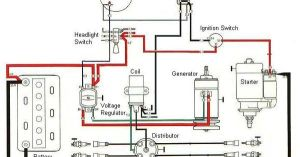 Tractor Ignition Switch Wiring Diagram | See how simple it