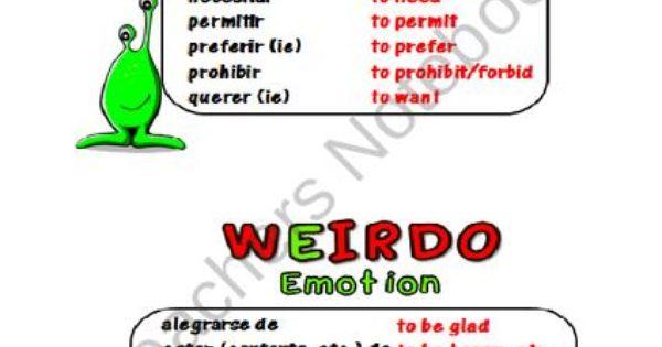 How Say Weirdo Spanish
