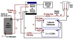 12 volt wiring diagram | 12 Volt | Pinterest | Camp trailers, Motorhome and Diy camper