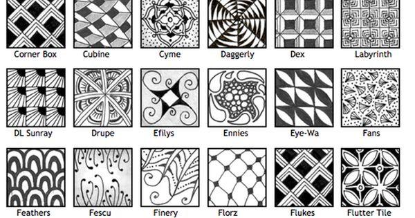 Bildergebnis Fr Ginili Zentangle Muster Pinterest