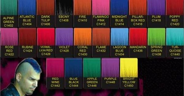 Punky Colour Hair Dye Products I Want Pinterest
