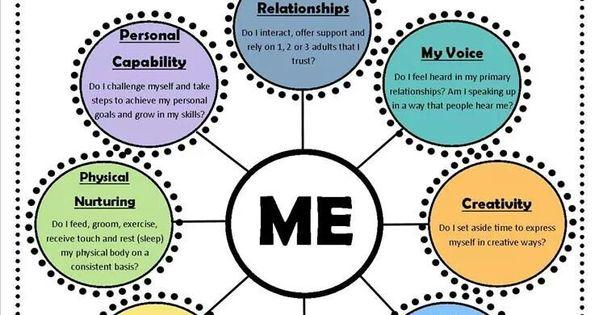 Self Esteem Improvement Worksheets