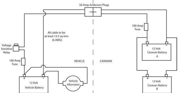 Dual Battery Wiring Diagram
