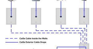 Ether Home Network Wiring Diagram | Tech upgrades