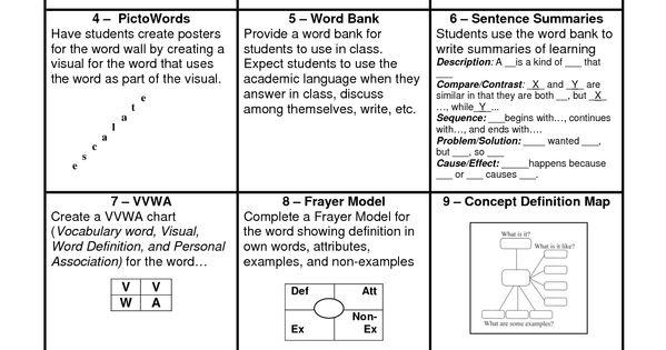 Marzano Building Academic Vocabulary Template