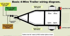 2010 toyota sienna trailer flat 4 wiring harness diagram  Google Search | Trailer | Pinterest